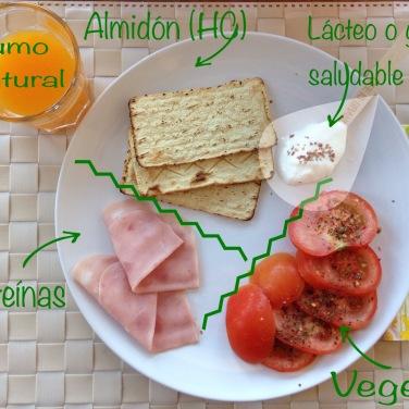 Desayuno vegetal y proteína