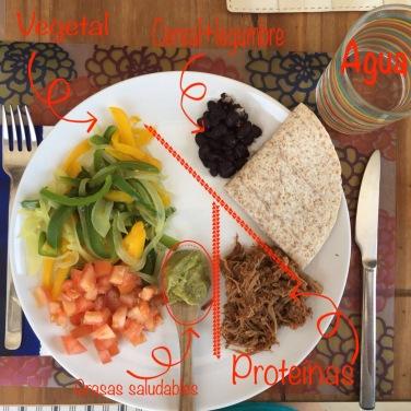 Comidas y cenas